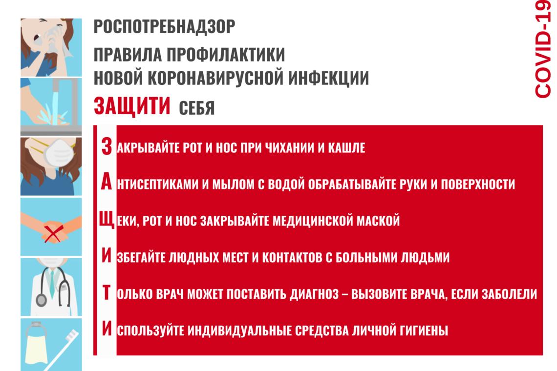 ПРОФИЛАКТИКА КОРОНАВИРУСА COVID-19